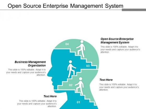 Open Source Enterprise Management System Business Management Organization Ppt PowerPoint Presentation Pictures Professional