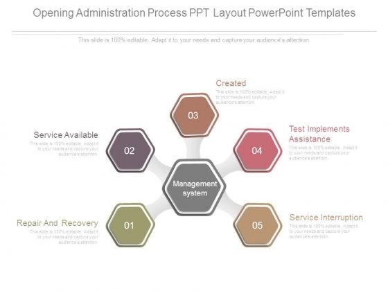 Opening Administration Process Ppt Layout Powerpoint Templates