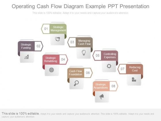 operating cash flow diagram example ppt presentation powerpoint