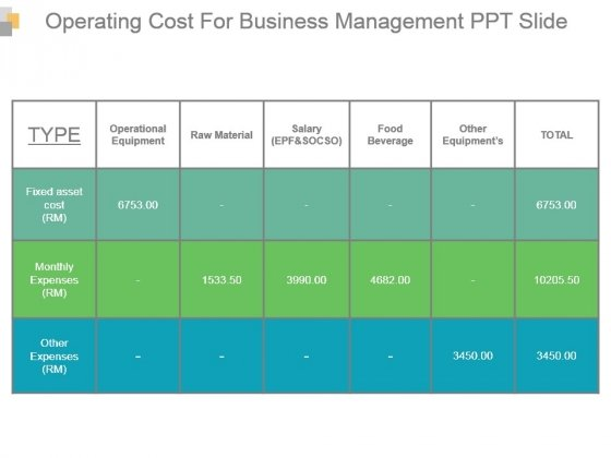 Operating Cost For Business Management Ppt Slide