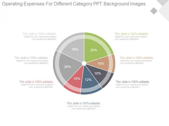 Operating Expenses For Different Category Ppt Background Images