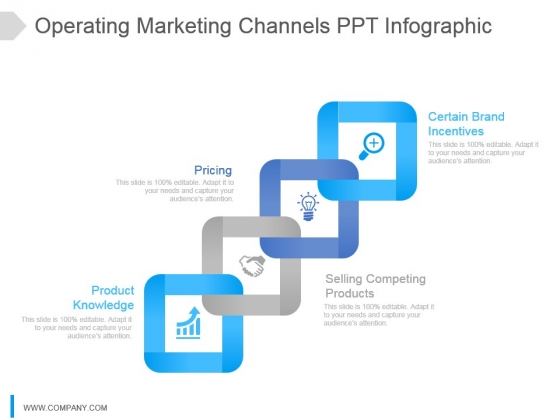 Operating_Marketing_Channels_Ppt_Infographic_1