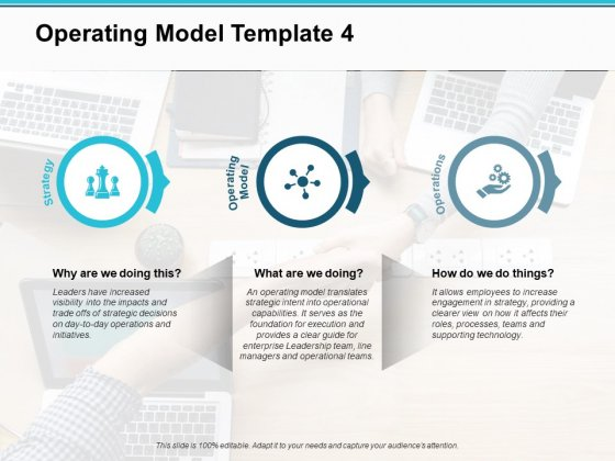 Operating Model Business Ppt PowerPoint Presentation Pictures Clipart