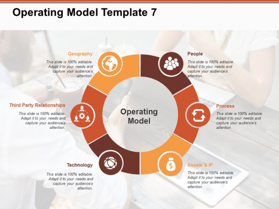 Operating Model Geography Technology Ppt PowerPoint Presentation Pictures Layout Ideas