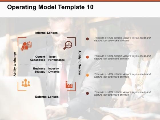 Operating Model Internal Lenses Ppt PowerPoint Presentation Slides Clipart