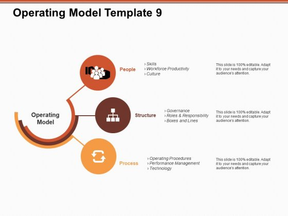 Operating Model People Structure Ppt PowerPoint Presentation Show Outfit