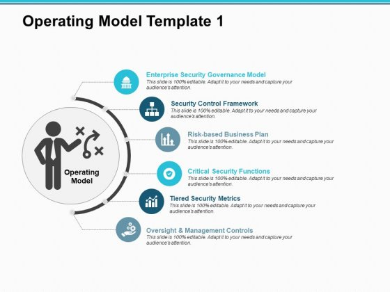 Operating Model Planning Ppt PowerPoint Presentation Styles Format Ideas
