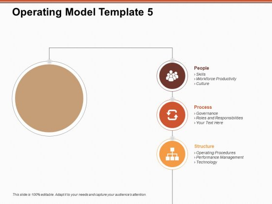Operating Model Process People Structure Ppt PowerPoint Presentation Infographic Template Format Ideas