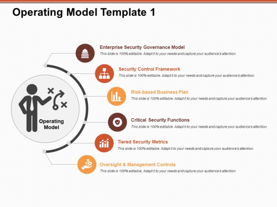 Operating Model Tiered Security Metrics Ppt PowerPoint Presentation Model Examples