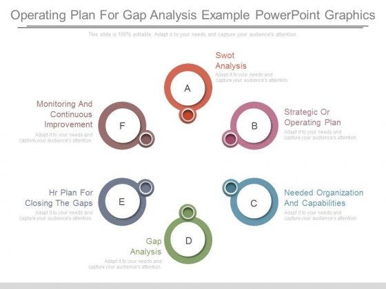 Operating Plan For Gap Analysis Example Powerpoint Graphics