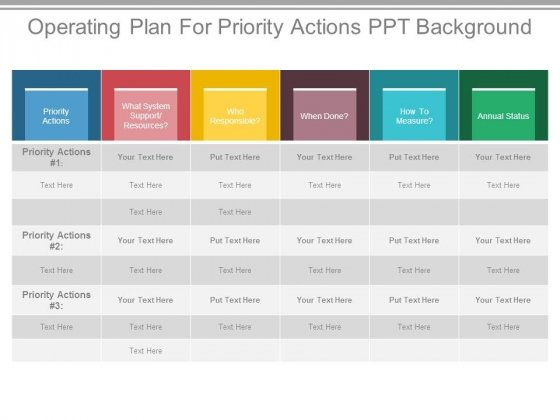 Operating Plan For Priority Actions Ppt Background