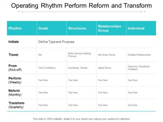 Operating Rhythm Perform Reform And Transform Ppt Powerpoint Presentation Professional Inspiration