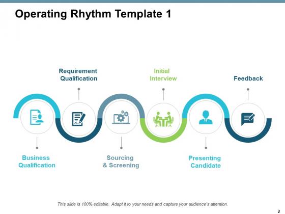 Operating_Rhythm_Ppt_PowerPoint_Presentation_Complete_Deck_With_Slides_Slide_2