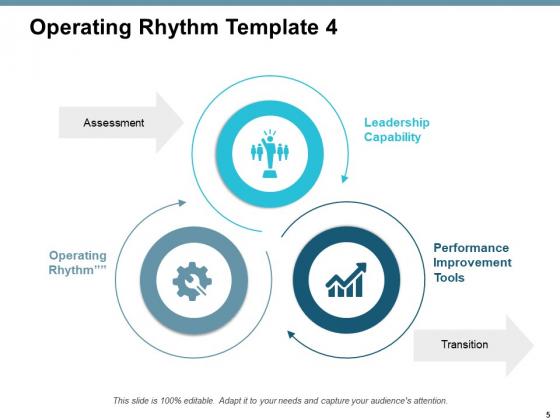 Operating_Rhythm_Ppt_PowerPoint_Presentation_Complete_Deck_With_Slides_Slide_5