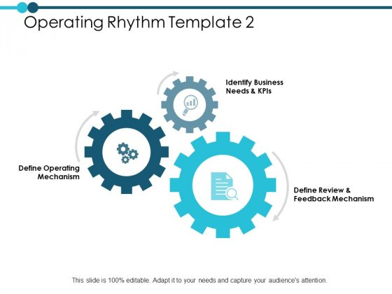 Operating Rhythm Template Business Ppt PowerPoint Presentation Summary Example Introduction