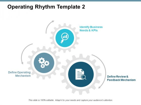 Operating Rhythm Template Marketing Ppt PowerPoint Presentation Pictures Designs