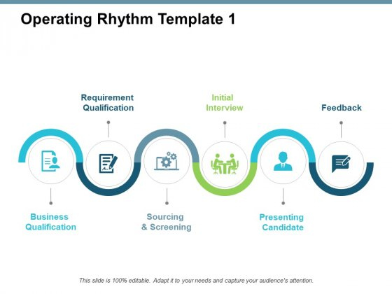Operating Rhythm Template Requirement Ppt PowerPoint Presentation Show Rules
