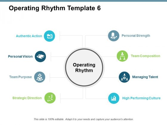 Operating Rhythm Template Strategy Ppt PowerPoint Presentation Styles Inspiration