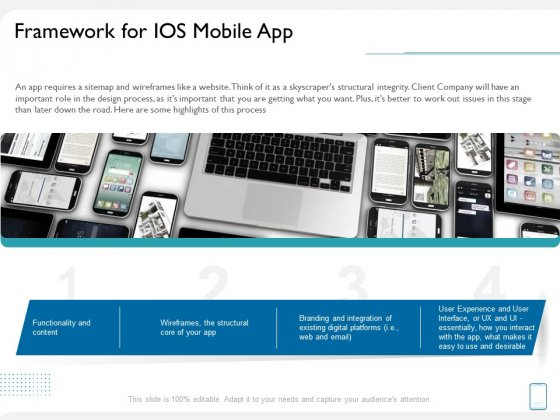 operating system application framework for ios mobile app ppt pictures layouts pdf