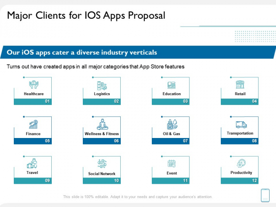Operating System Application Major Clients For IOS Apps Proposal Ppt Icon Guide PDF