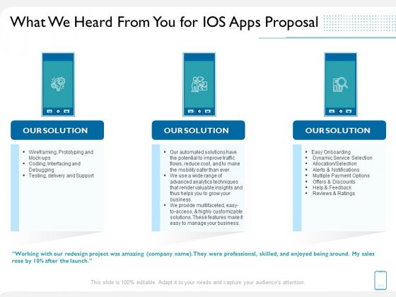 Operating System Application What We Heard From You For IOS Apps Proposal Ppt PowerPoint Presentation Show Layout PDF