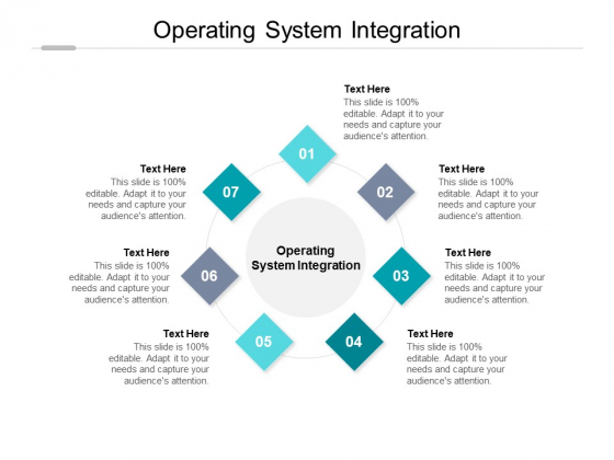 Operating System Integration Ppt PowerPoint Presentation Styles Portfolio  Cpb Pdf - PowerPoint Templates