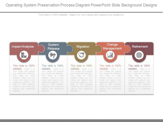 Operating System Preservation Process Diagram Powerpoint Slide Background Designs