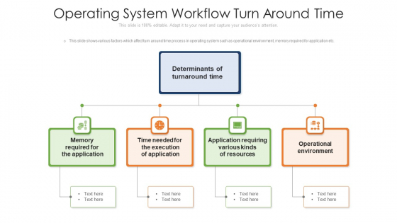 Operating System Workflow Turn Around Time Ppt PowerPoint Presentation Gallery Microsoft PDF
