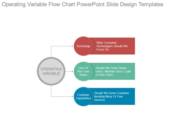 Operating Variable Flow Chart Powerpoint Slide Design Templates