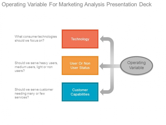 Operating Variable For Marketing Analysis Presentation Deck