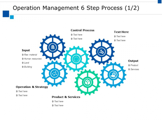 Operation Management 6 Step Process Ppt PowerPoint Presentation Ideas Format Ideas