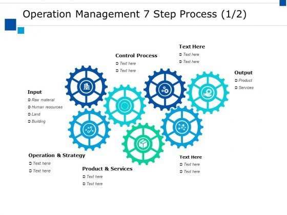 Operation Management 7 Step Process Ppt PowerPoint Presentation Infographics Microsoft