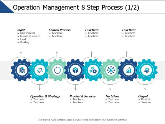 Operation Management Marketing Step Process Strategy Ppt PowerPoint Presentation Summary Display