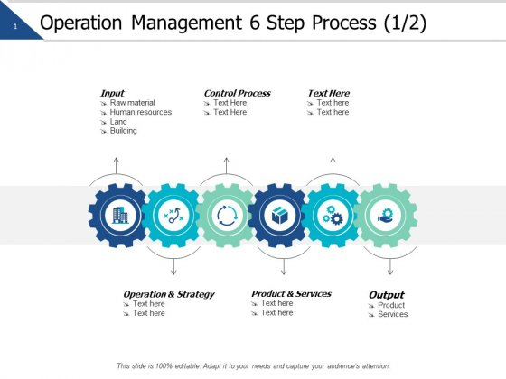 Operation Management Planning Step Process Marketing Ppt PowerPoint Presentation Outline Graphics Template