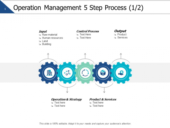 Operation Management Step Process Technology Ppt PowerPoint Presentation Professional Mockup