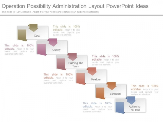 Operation Possibility Administration Layout Powerpoint Ideas