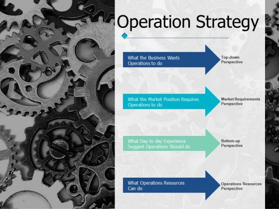 Operation Strategy Planning Ppt PowerPoint Presentation File Professional