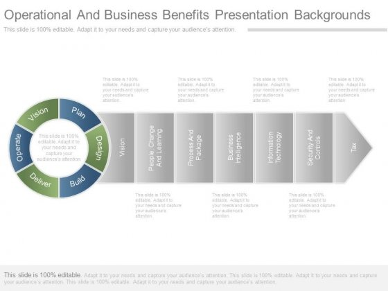 Operational And Business Benefits Presentation Backgrounds