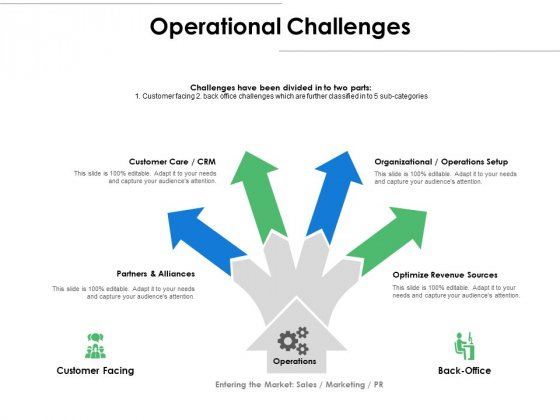 Operational Challenges Ppt PowerPoint Presentation Ideas Shapes