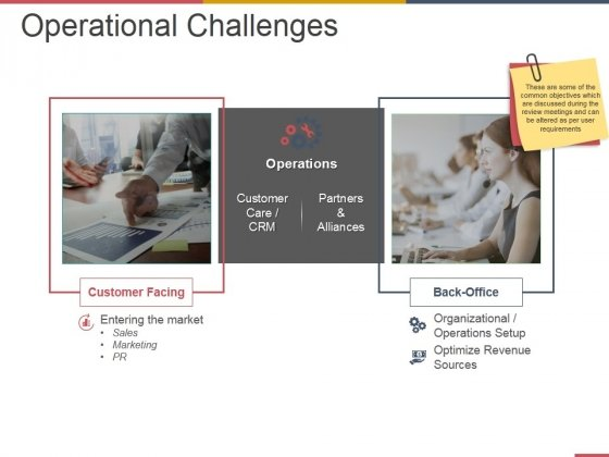 Operational Challenges Ppt PowerPoint Presentation Show Show
