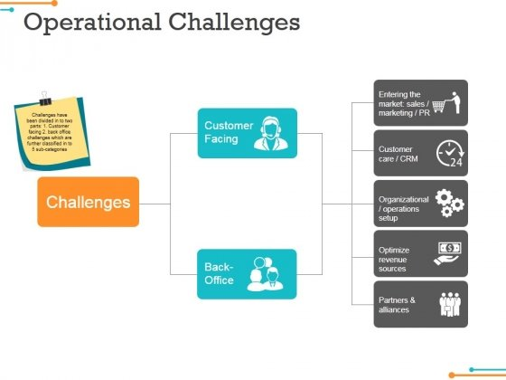 Operational_Challenges_Ppt_PowerPoint_Presentation_Styles_Example_Topics_Slide_1
