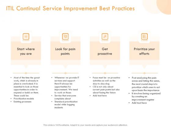Operational Evaluation Rigorous Service Enhancement ITIL Continual Service Improvement Best Practices Slides PDF