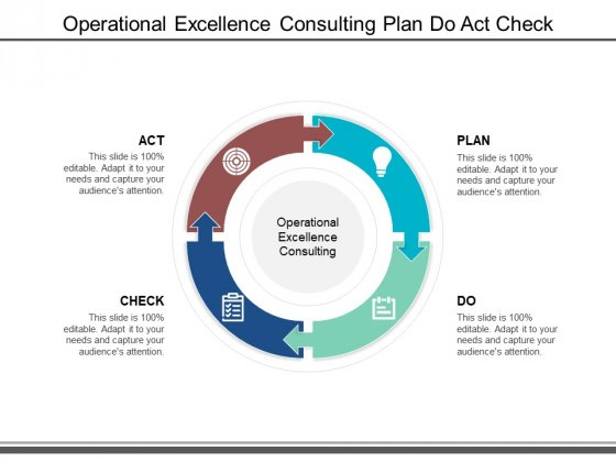 Operational Excellence Consulting Plan Do Act Check Ppt PowerPoint Presentation Professional Background