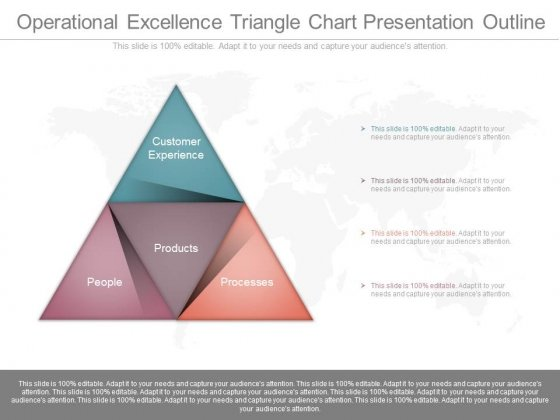 Operational Excellence Triangle Chart Presentation Outline