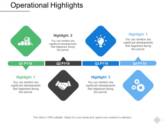 Operational Highlights Marketing Ppt PowerPoint Presentation Professional Show