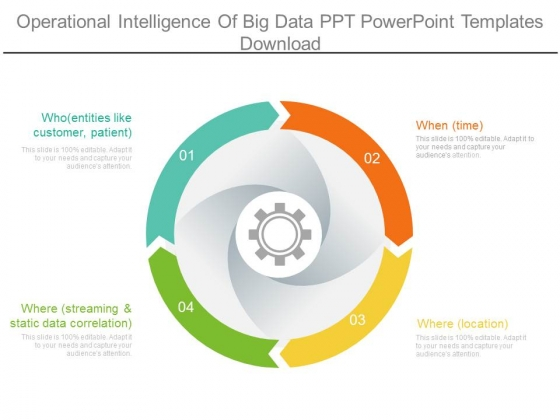 operational intelligence of big data ppt powerpoint templates