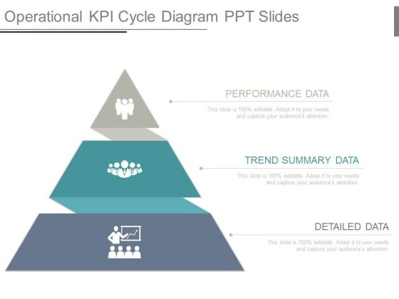 Operational Kpi Cycle Diagram Ppt Slides