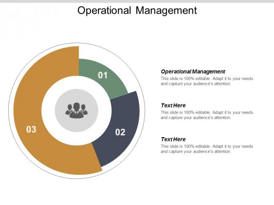 Operational Management Ppt PowerPoint Presentation Portfolio Picture Cpb