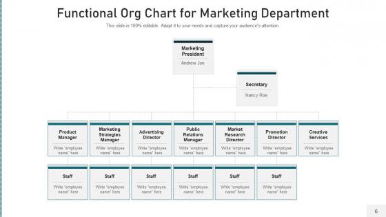 Operational_Organization_Structure_Development_Ppt_PowerPoint_Presentation_Complete_Deck_With_Slides_Slide_6