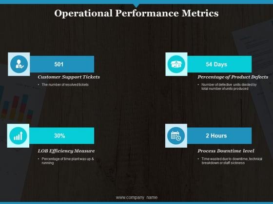 Operational Performance Metrics Days Ppt PowerPoint Presentation Icon Maker